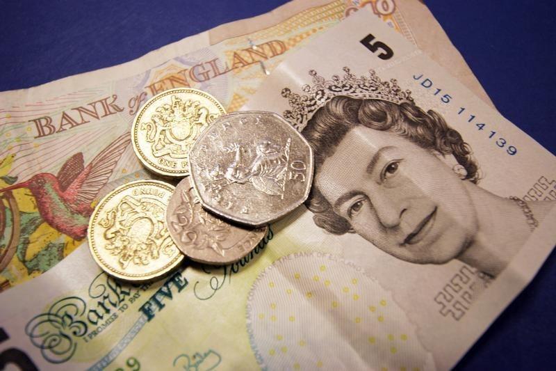 重磅!欧盟或就脱欧协商作出重大让步,英镑快拉60逾点直逼1.23