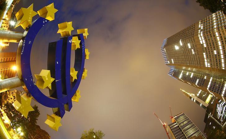 MIEX市场速递:欧银决议快出炉!市场料其将近一步宽松
