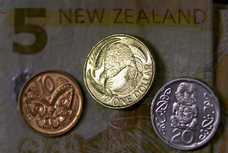 外汇亚盘:纽元大涨1%!新西兰央行预计今年不会降息