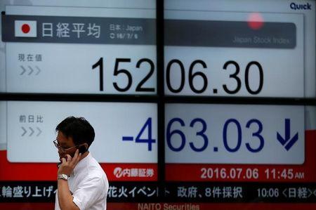 日本股市上涨;截至收盘日经225指数上涨0.85%
