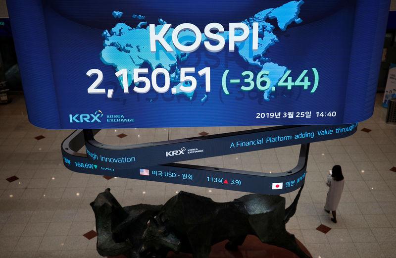 日韩股市集体下跌约2% 韩国4月前10天出口同比下降近两成