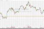 【市场热议】你昨晚爆仓没?你可能不知道:美联储决议出炉前,黄金市场曾发生过砸盘一幕!