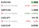 实时货币套算汇率