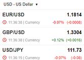 单一货币套算汇率
